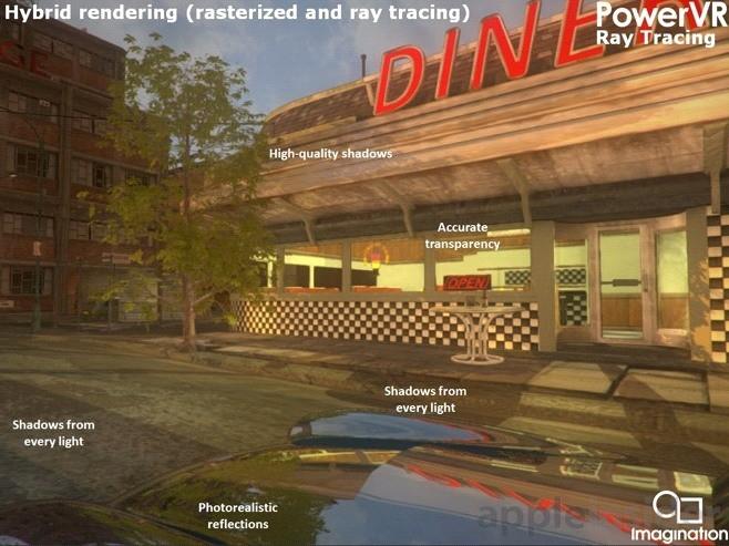 iPhone 3D fotorealisticna grafika